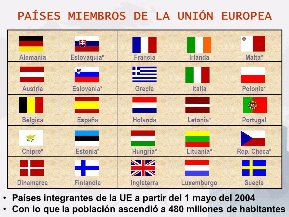 PAÍSES MIEMBROS DE LA UNIÓN EUROPEA