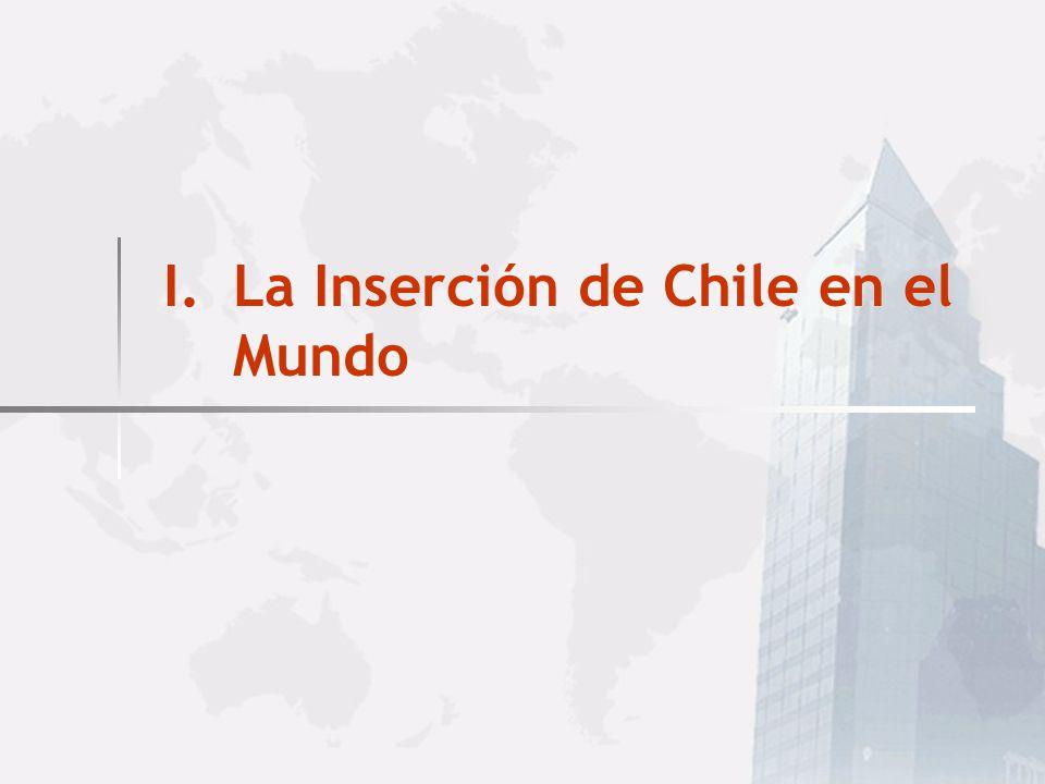 La Inserción de Chile en el Mundo