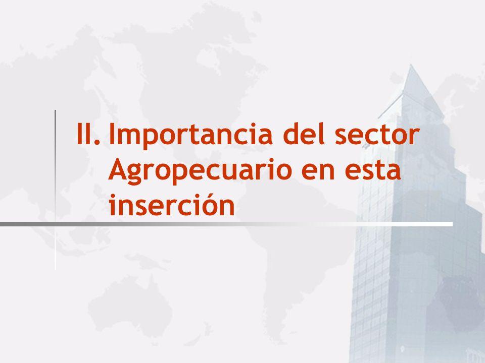 Importancia del sector Agropecuario en esta inserción