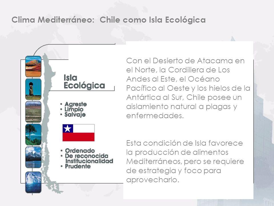 Clima Mediterráneo: Chile como Isla Ecológica