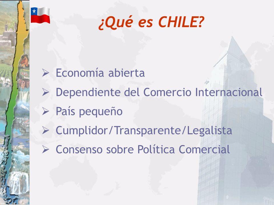 ¿Qué es CHILE Economía abierta Dependiente del Comercio Internacional