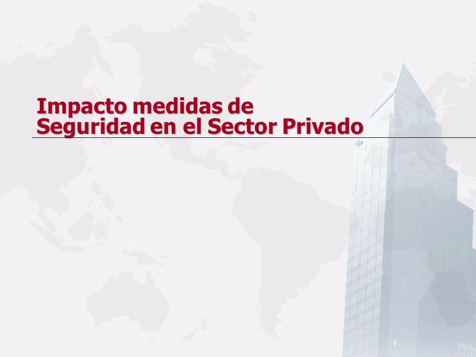 Impacto medidas de Seguridad en el Sector Privado