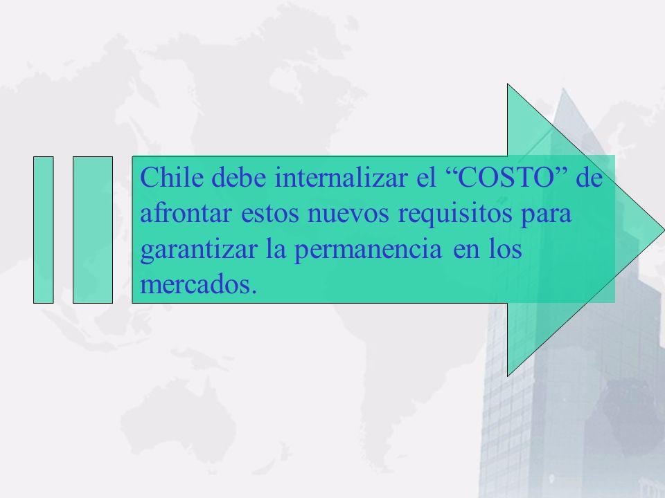 Chile debe internalizar el COSTO de afrontar estos nuevos requisitos para garantizar la permanencia en los mercados.