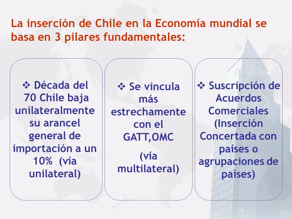 Se vincula más estrechamente con el GATT,OMC