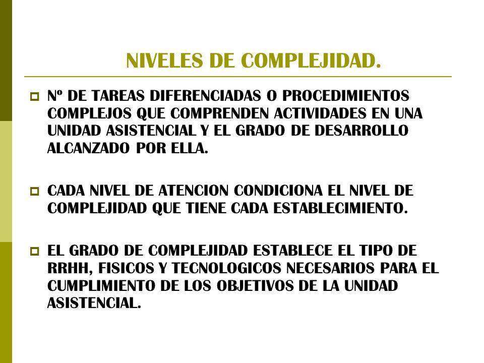 NIVELES DE COMPLEJIDAD.