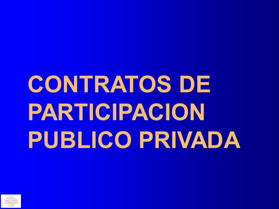 CONTRATOS DE PARTICIPACION PUBLICO PRIVADA