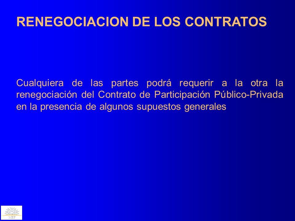 RENEGOCIACION DE LOS CONTRATOS