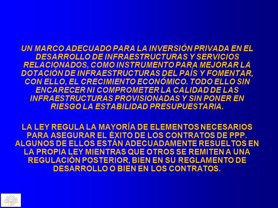 UN MARCO ADECUADO PARA LA INVERSIÓN PRIVADA EN EL DESARROLLO DE INFRAESTRUCTURAS Y SERVICIOS RELACIONADOS, COMO INSTRUMENTO PARA MEJORAR LA DOTACIÓN DE INFRAESTRUCTURAS DEL PAÍS Y FOMENTAR, CON ELLO, EL CRECIMIENTO ECONÓMICO. TODO ELLO SIN ENCARECER NI COMPROMETER LA CALIDAD DE LAS INFRAESTRUCTURAS PROVISIONADAS Y SIN PONER EN RIESGO LA ESTABILIDAD PRESUPUESTARIA.