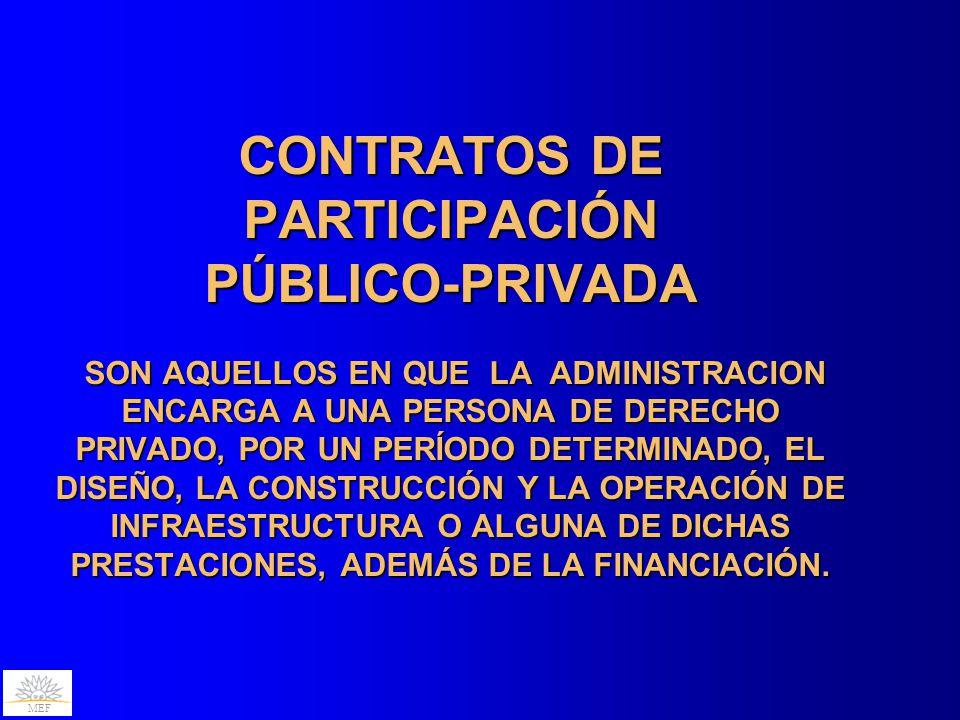 Contratos de Participación Público-Privada Son aquellos en que la administracion encarga a una persona de derecho privado, por un período determinado, el diseño, la construcción y la operación de infraestructura o alguna de dichas prestaciones, además de la financiación.