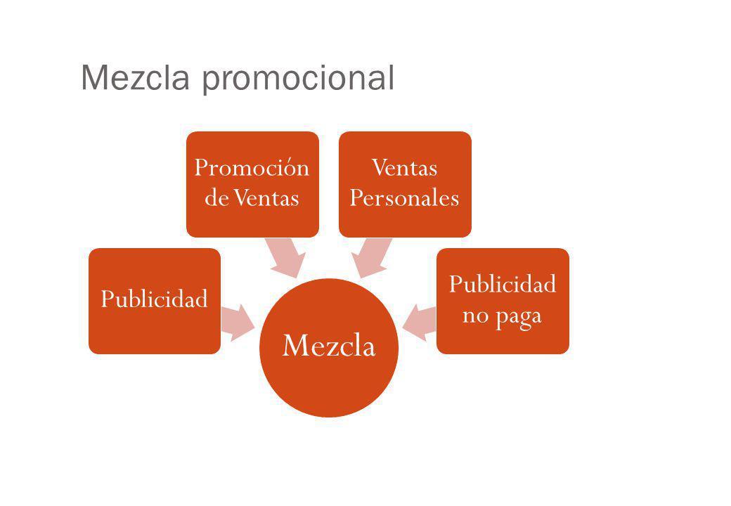 Mezcla promocional Mezcla Publicidad Promoción de Ventas