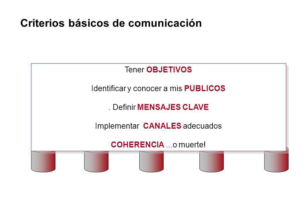 Criterios básicos de comunicación
