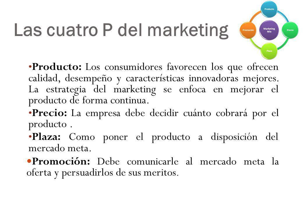 Las cuatro P del marketing