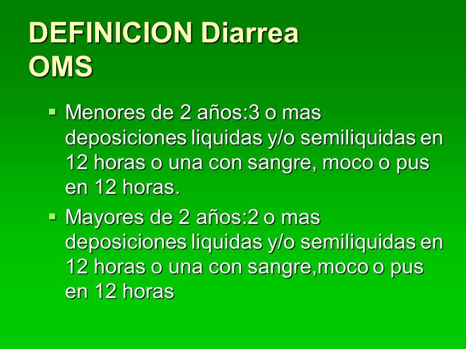 DEFINICION Diarrea OMS
