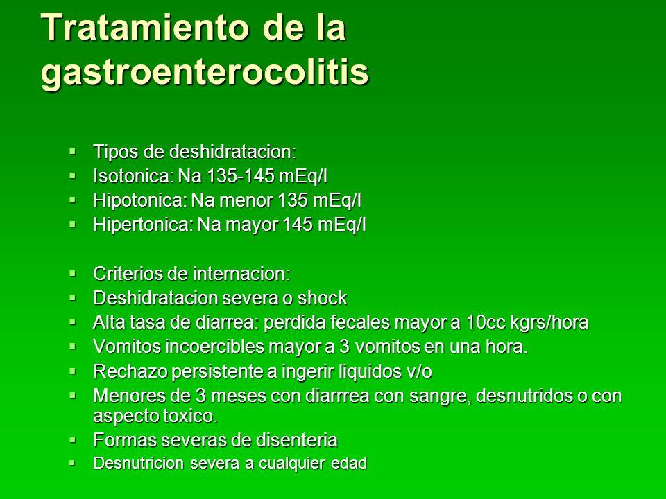 Tratamiento de la gastroenterocolitis