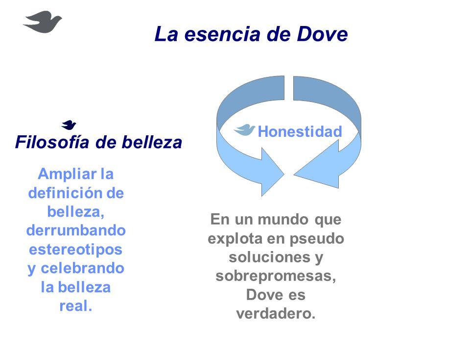 La esencia de Dove Filosofía de belleza Honestidad