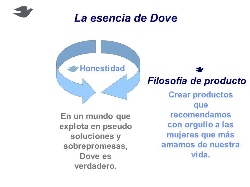 La esencia de Dove Filosofía de producto Honestidad
