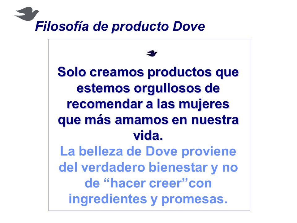 Filosofía de producto Dove