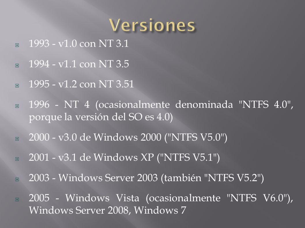 Versiones 1993 - v1.0 con NT 3.1 1994 - v1.1 con NT 3.5
