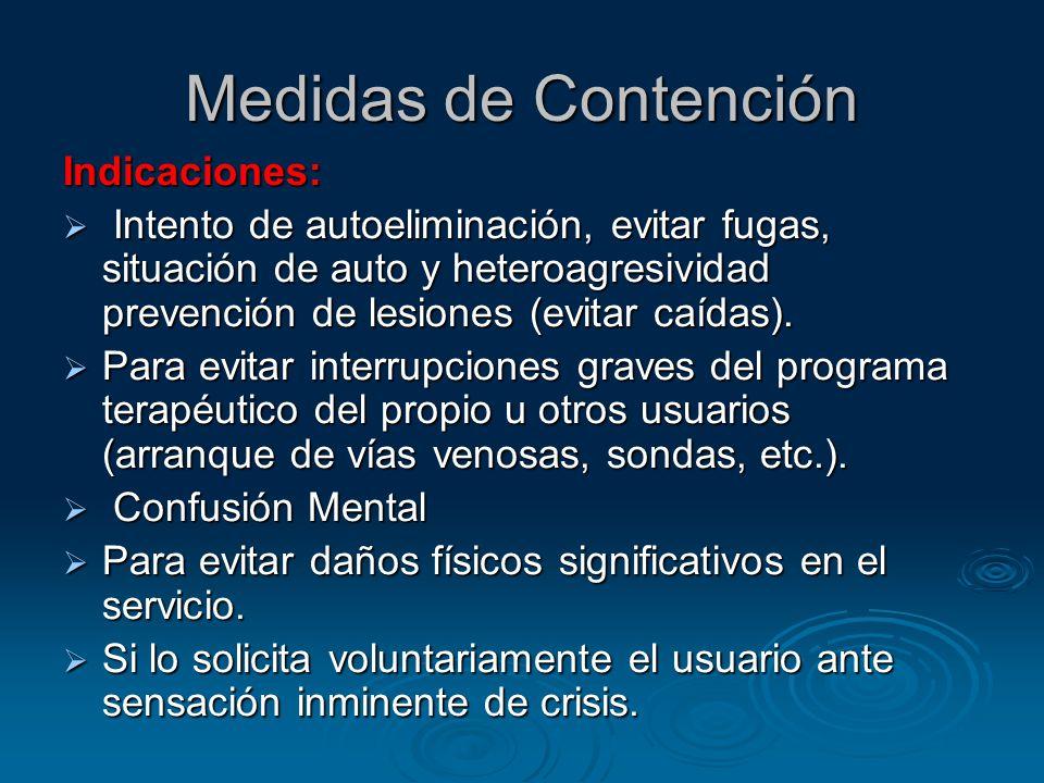 Medidas de Contención Indicaciones: