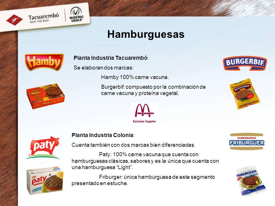 Hamburguesas Planta Industria Tacuarembó: Se elaboran dos marcas: