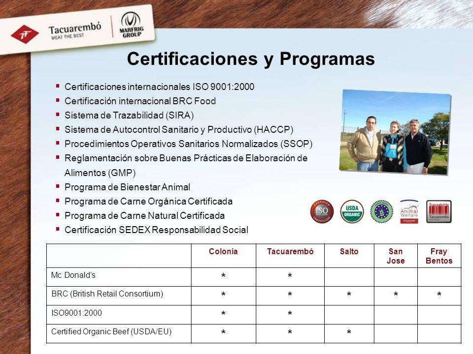 Certificaciones y Programas