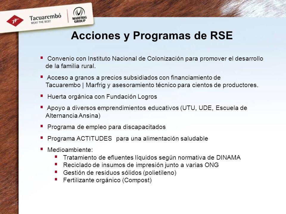 Acciones y Programas de RSE