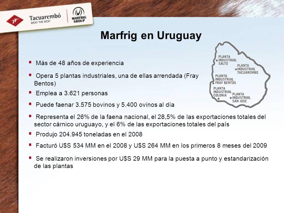 Marfrig en Uruguay Más de 48 años de experiencia
