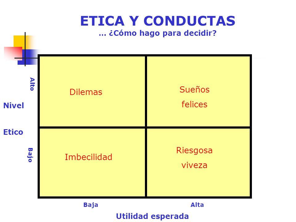 ETICA Y CONDUCTAS … ¿Cómo hago para decidir