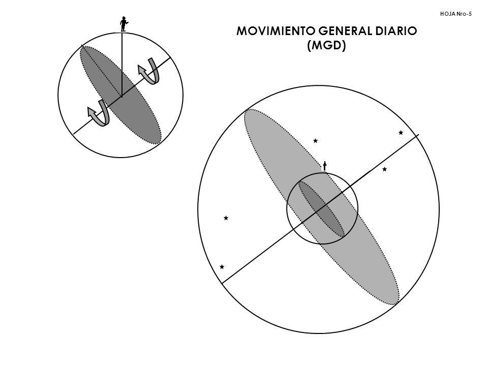 MOVIMIENTO GENERAL DIARIO