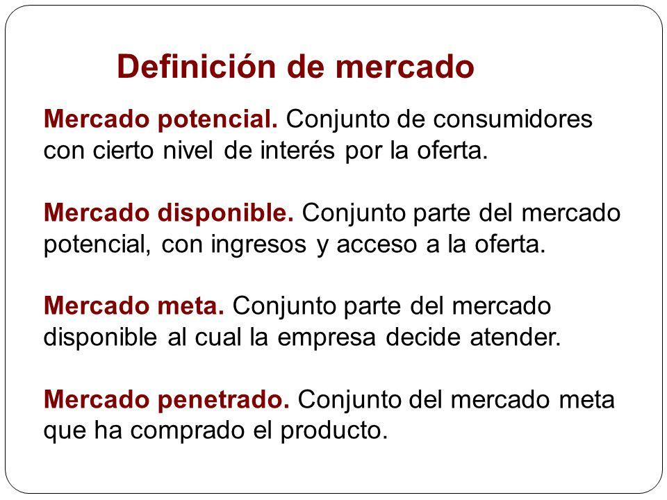 Definición de mercado Mercado potencial. Conjunto de consumidores con cierto nivel de interés por la oferta.