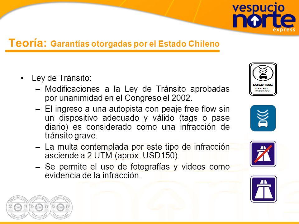 Teoría: Garantías otorgadas por el Estado Chileno