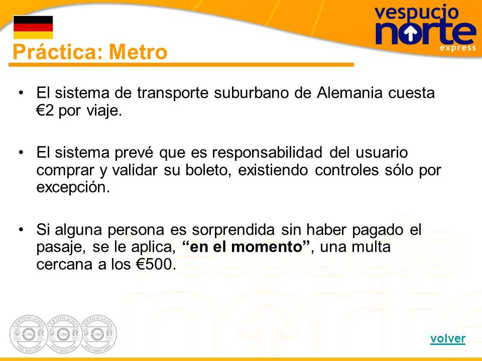 Práctica: Metro El sistema de transporte suburbano de Alemania cuesta €2 por viaje.