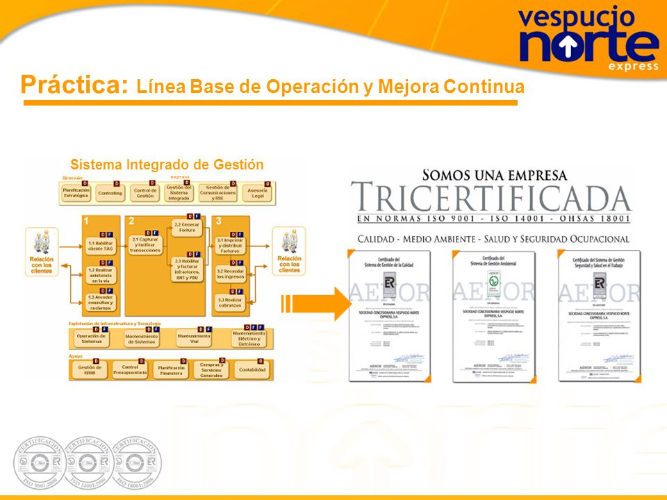 Práctica: Línea Base de Operación y Mejora Continua