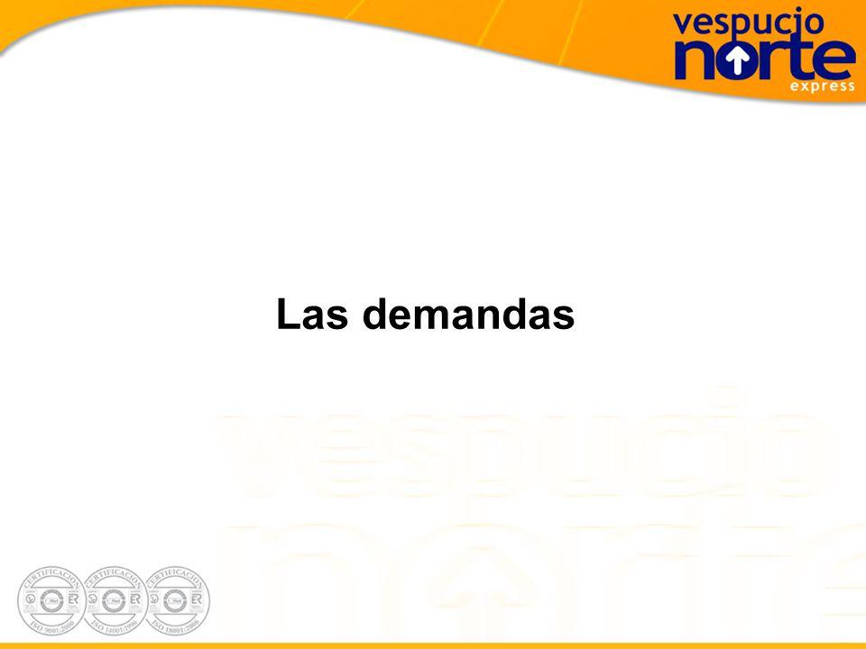 Las demandas