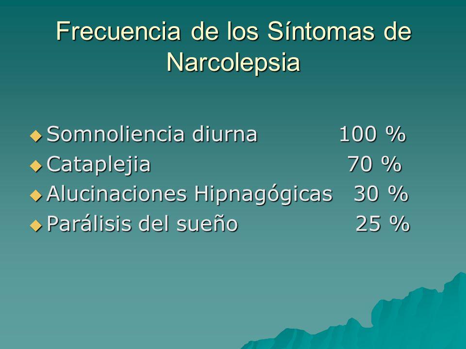 Frecuencia de los Síntomas de Narcolepsia