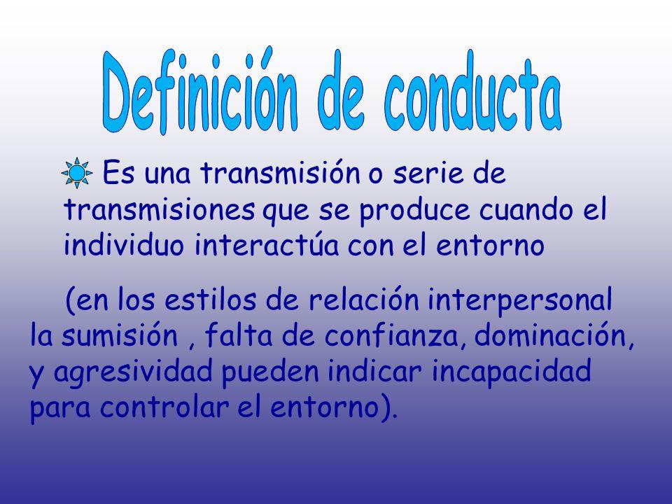 Definición de conducta