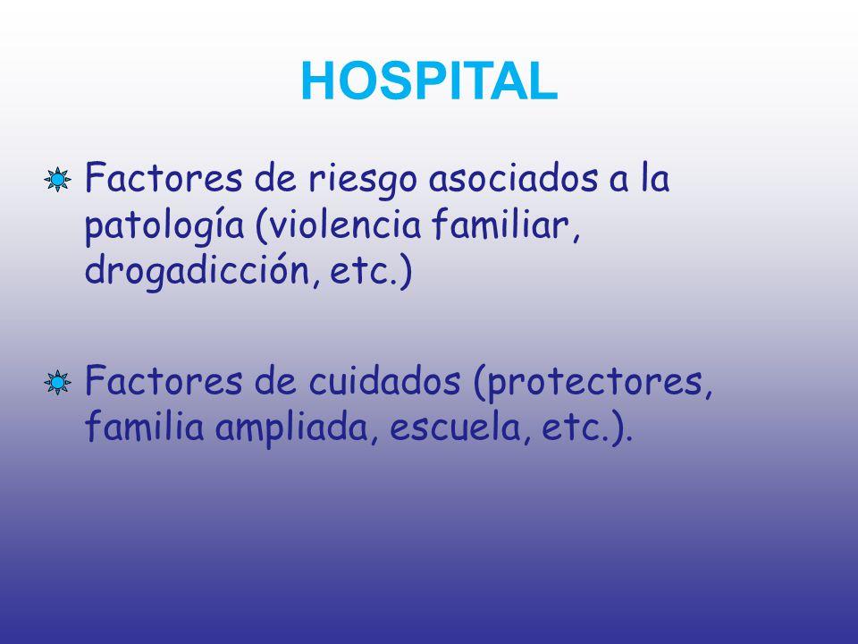 HOSPITAL Factores de riesgo asociados a la patología (violencia familiar, drogadicción, etc.)