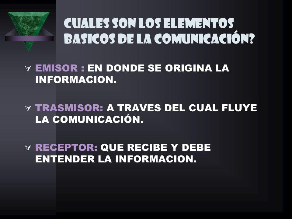 CUALES SON LOS ELEMENTOS BASICOS DE LA COMUNICACIÓN