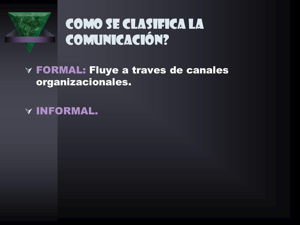 COMO SE CLASIFICA LA COMUNICACIÓN