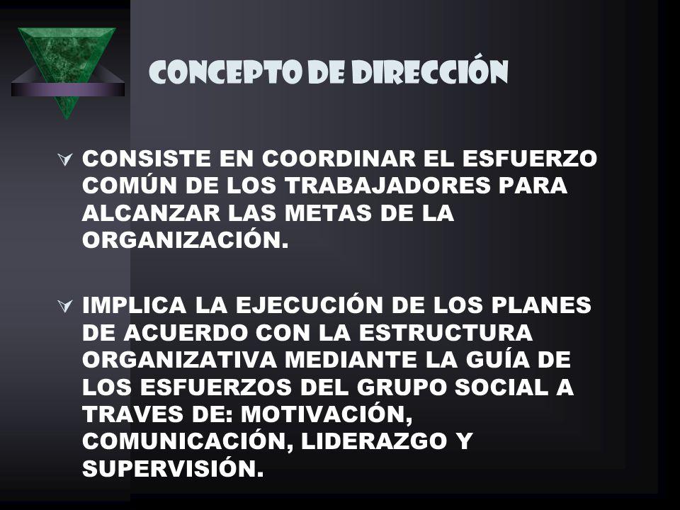 Concepto de dirección CONSISTE EN COORDINAR EL ESFUERZO COMÚN DE LOS TRABAJADORES PARA ALCANZAR LAS METAS DE LA ORGANIZACIÓN.