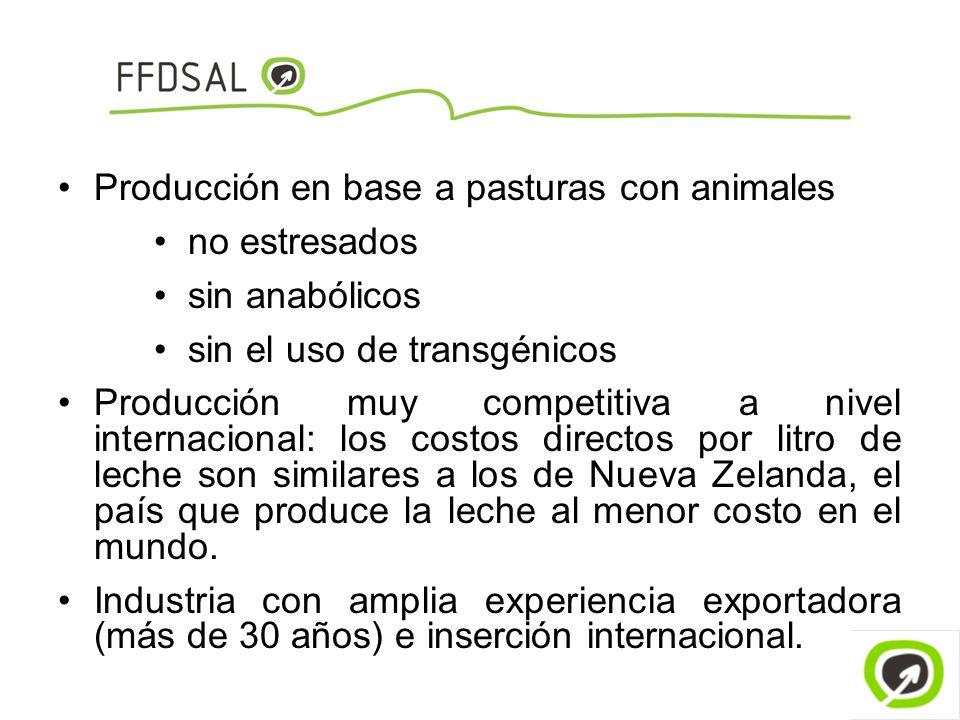 Producción en base a pasturas con animales