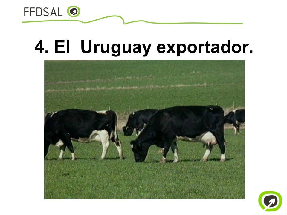 4. El Uruguay exportador.