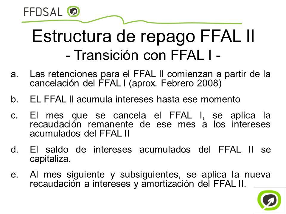 Estructura de repago FFAL II - Transición con FFAL I -