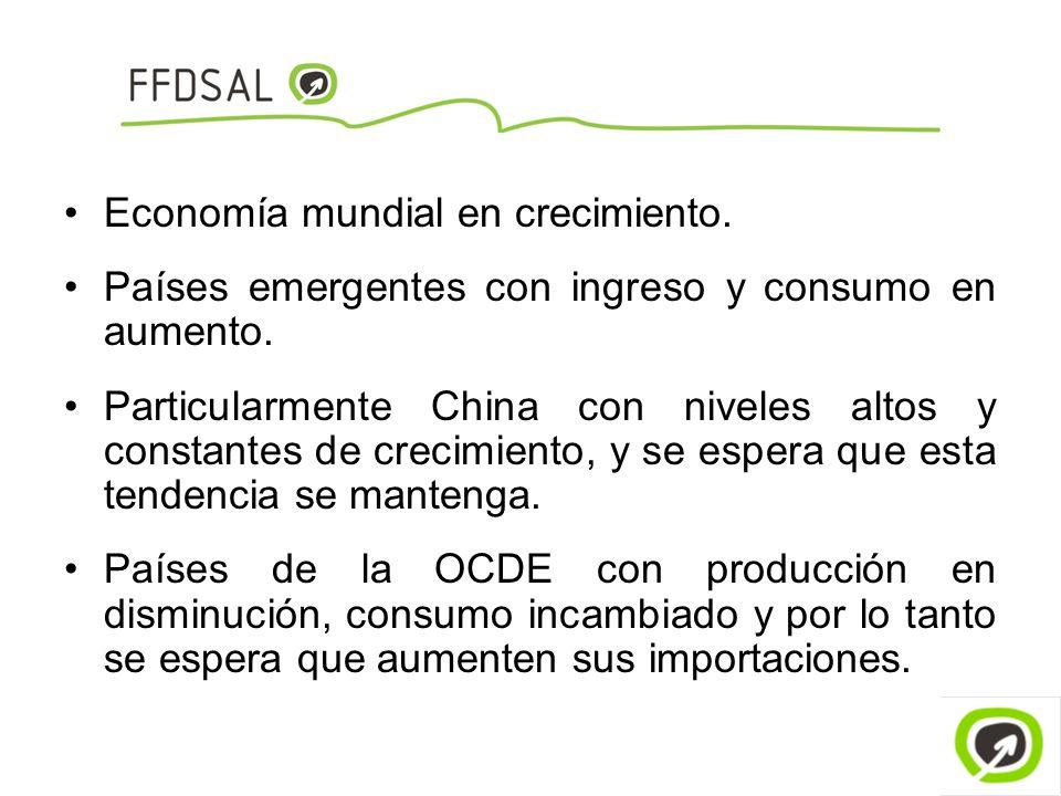 Economía mundial en crecimiento.