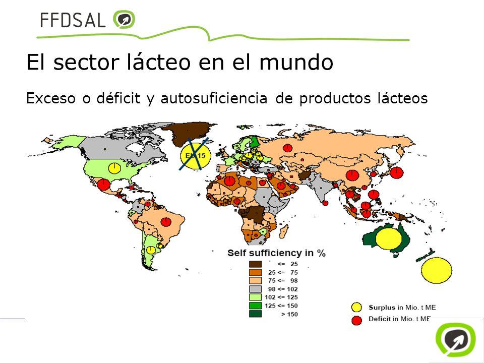 El sector lácteo en el mundo