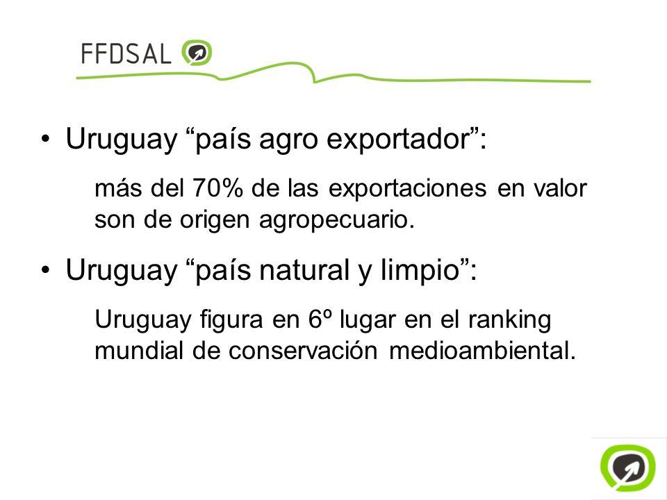 Uruguay país agro exportador :