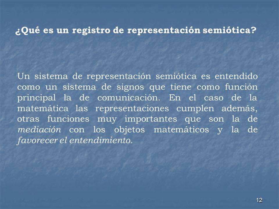 ¿Qué es un registro de representación semiótica