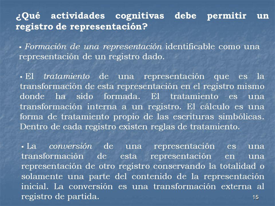 ¿Qué actividades cognitivas debe permitir un registro de representación