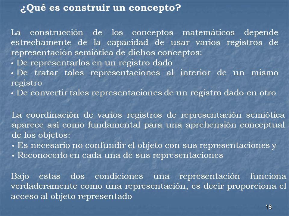 ¿Qué es construir un concepto