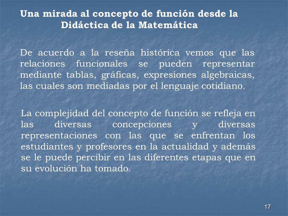 Una mirada al concepto de función desde la Didáctica de la Matemática